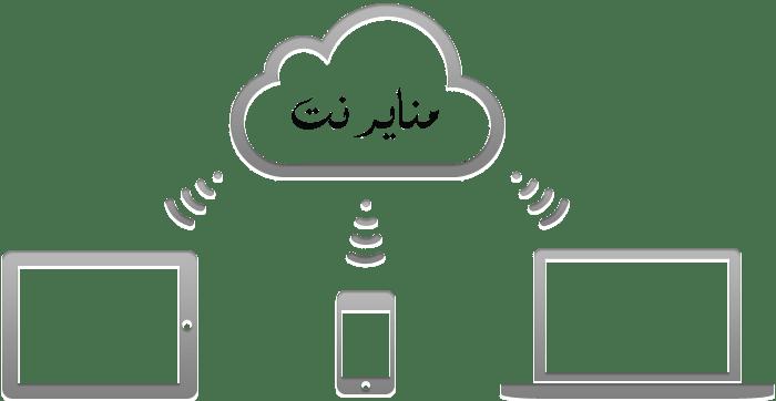 كيفية استرجاع النسخة الاحتياطية للايفون icloud